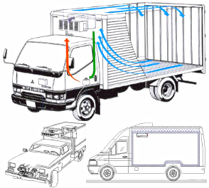 Solution for refrigerated truck