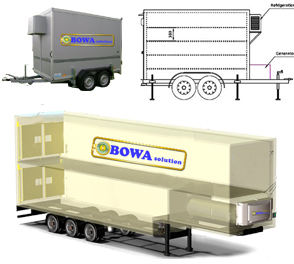 Solutions for Refrigeration Trailer